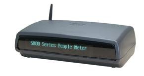 PeopleMeter